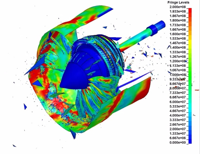 CFD FEA ABAQUS Ansys Fluent Star-ccm+ Siemens matlab