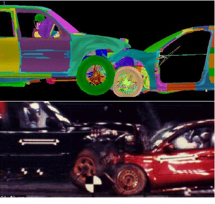 FEA Finite Element Simulation of Crash Test and Crashworthiness with Ls-Dyna, Abaqus and PAM-CRASH