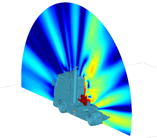 Vehicle Car and Truck Acoustics Simulation Design Abaqus , Ansys, Matlab, Fortran, Python CFD, FEA