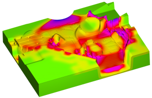 Finite Element and CFD Based Simulation of Casting esi procast