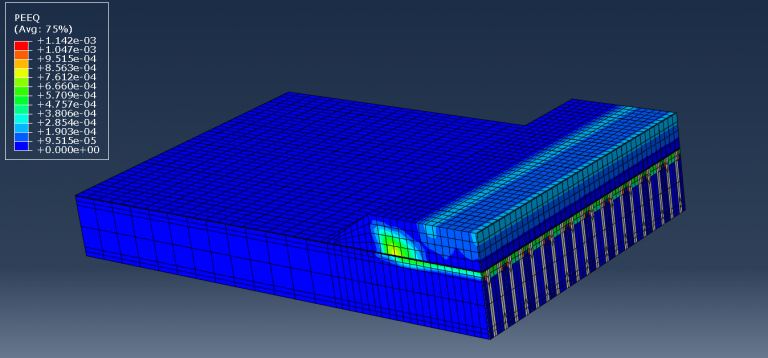 soil pile geotextile interaction ssi abaqus ansys ls-dyna