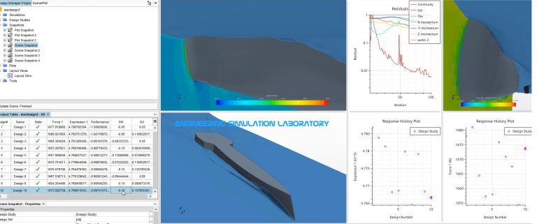 CFD Optimizing the Hydrodynamic Performance of a Vessel Ship boat yacht star-ccm ansys fluent numeca marine