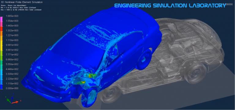 Car and vehicle Finite Element Simulation Crash Test Crashworthiness Ls-Dyna Abaqus PAM-CRASH