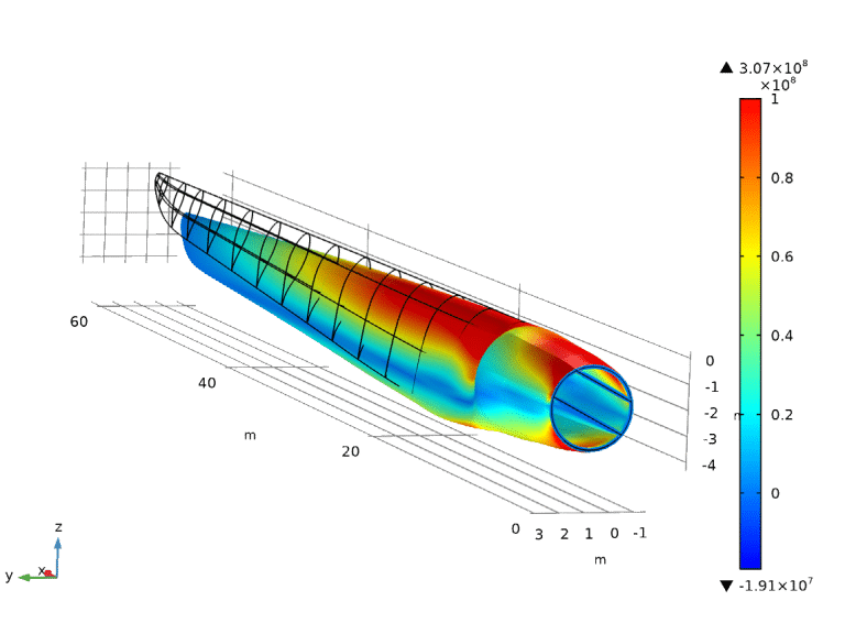 Optimization of Wind Turbine Composite Fracture Mechanic Damage Design Abaqus Ansys Finite Element CFD OpenFoam, Code-Aster, Salome Meca,