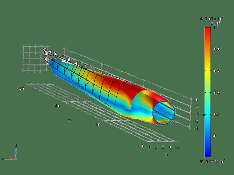 Optimization of Wind Turbine Composite Fracture Mechanic Damage Design Abaqus Ansys Finite Element CFD Enteknograte